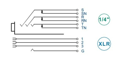 NEUNCJ9FI Xlr Phone Jack Wiring Diagram on